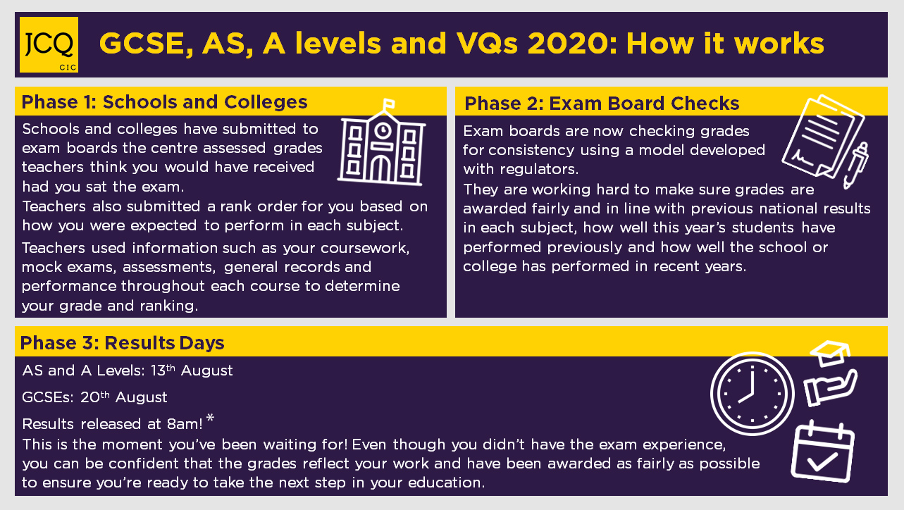 Exam Results Day(s)